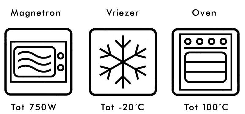 Gegevens voor magnetron, vriezer en oven